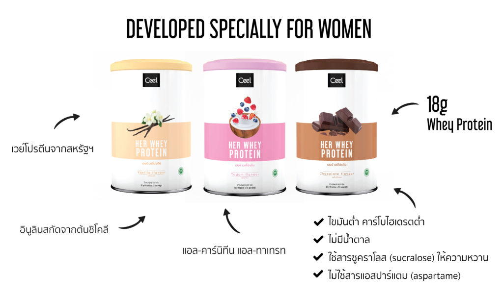 whey protein developed for women